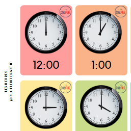 Read more about the article Flashcards – les heures
